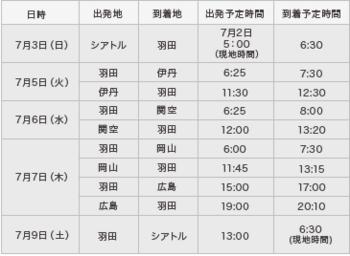 ボーイング787飛行スケジュール(予定).png